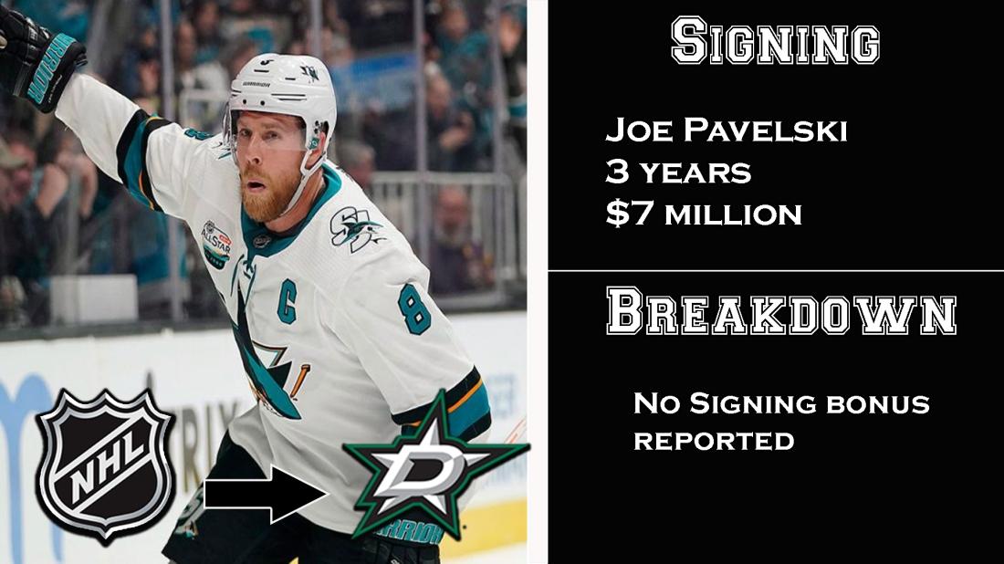 Joe Pavelski