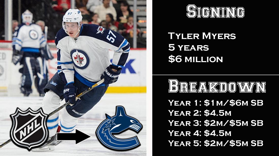 Tyler Myers