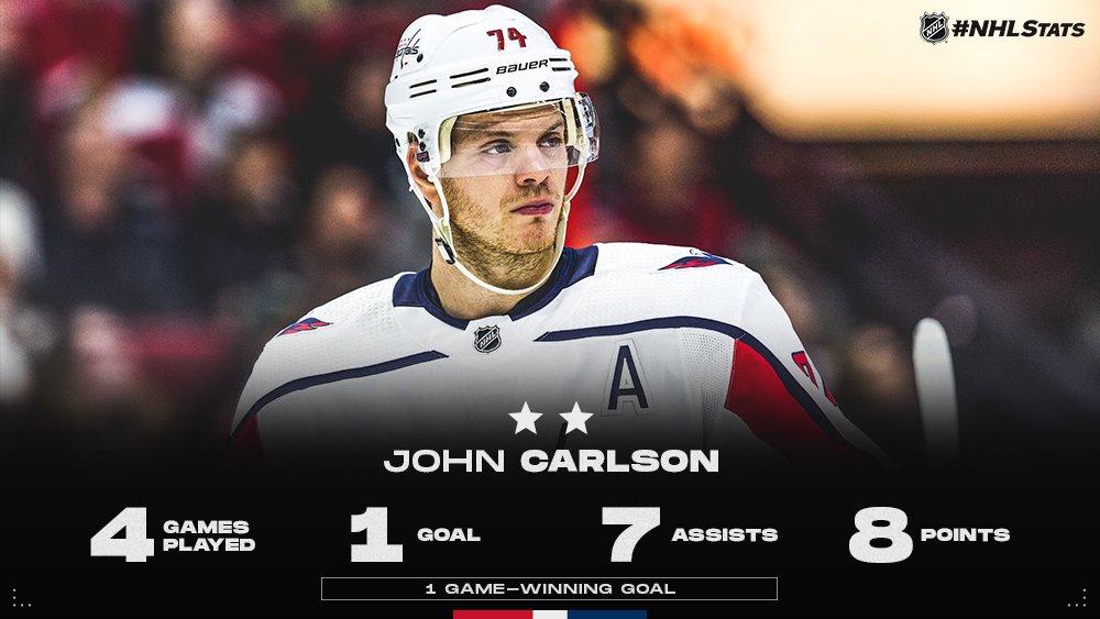 2 John Carlson