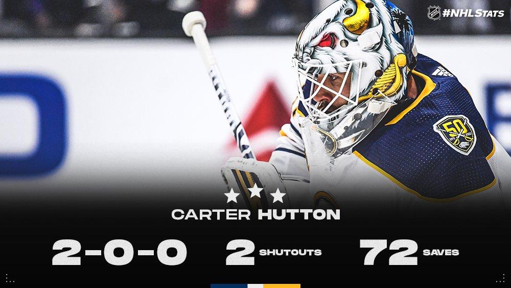 3 Carter Hutton