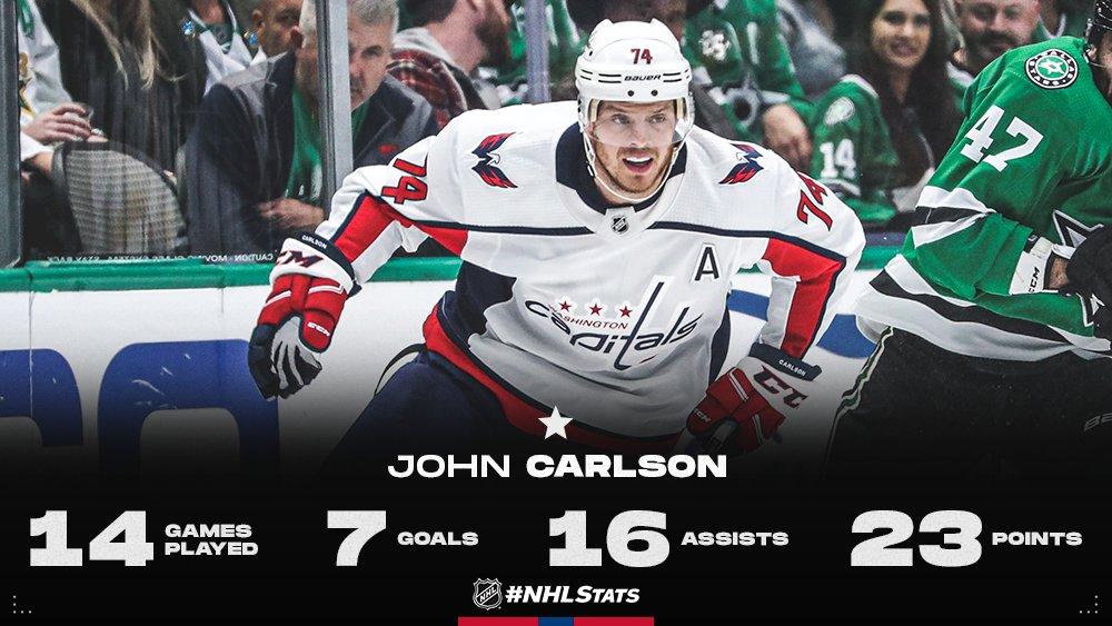 Oct Carlson