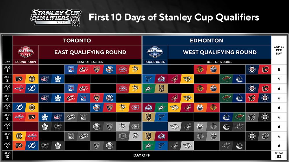 Qualifying Round Schedule